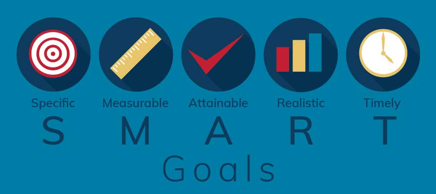 Get SMART: How to Set Realistic Goals | Independence University