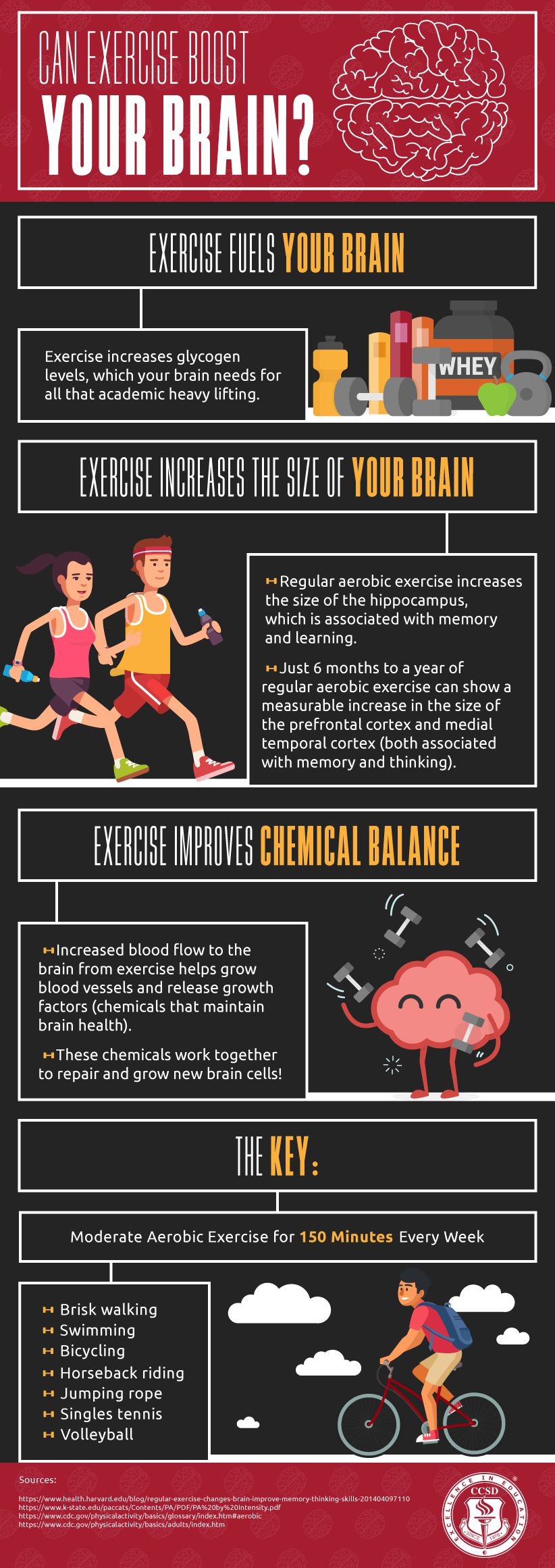 Blog Benefits-of-Exercise Infographic